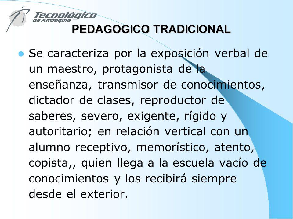 PEDAGOGICO TRADICIONAL Se caracteriza por la exposición verbal de un maestro, protagonista de la enseñanza, transmisor de conocimientos, dictador de c