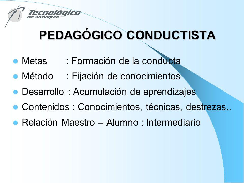 PEDAGÓGICO CONDUCTISTA Metas : Formación de la conducta Método : Fijación de conocimientos Desarrollo : Acumulación de aprendizajes Contenidos : Conoc