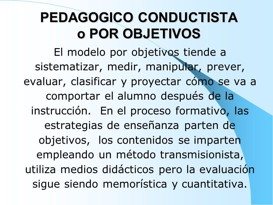 PEDAGOGICO CONDUCTISTA o POR OBJETIVOS El modelo por objetivos tiende a sistematizar, medir, manipular, prever, evaluar, clasificar y proyectar cómo s