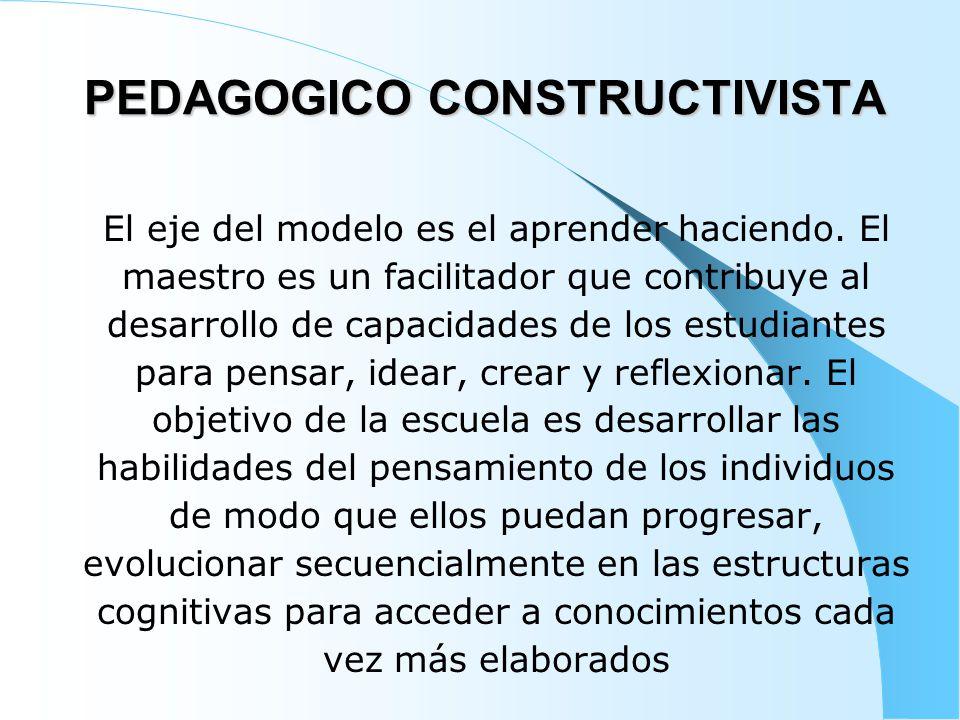 PEDAGOGICO CONSTRUCTIVISTA El eje del modelo es el aprender haciendo. El maestro es un facilitador que contribuye al desarrollo de capacidades de los