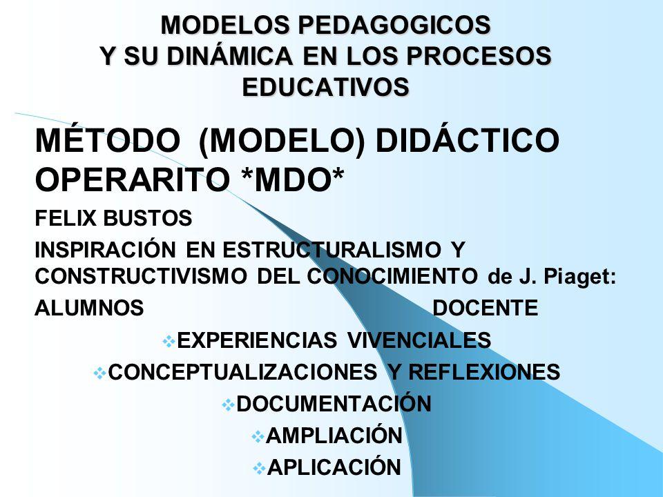 MODELOS PEDAGOGICOS Y SU DINÁMICA EN LOS PROCESOS EDUCATIVOS MÉTODO (MODELO) DIDÁCTICO OPERARITO *MDO* FELIX BUSTOS INSPIRACIÓN EN ESTRUCTURALISMO Y C
