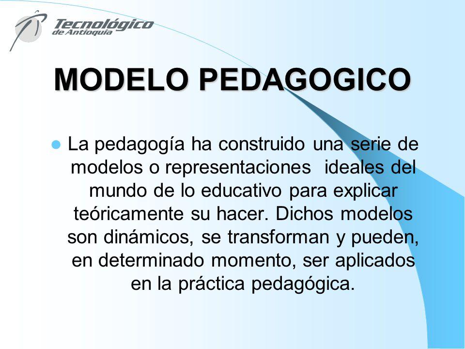 MODELO PEDAGOGICO La pedagogía ha construido una serie de modelos o representaciones ideales del mundo de lo educativo para explicar teóricamente su h