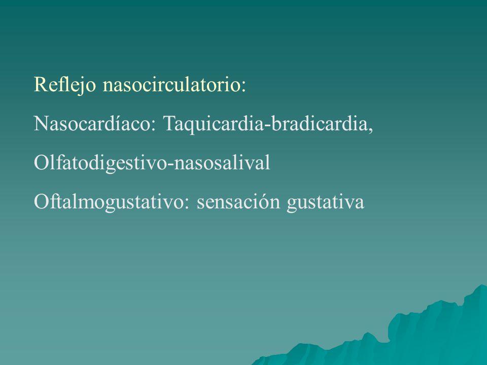 Reflejo nasocirculatorio: Nasocardíaco: Taquicardia-bradicardia, Olfatodigestivo-nasosalival Oftalmogustativo: sensación gustativa