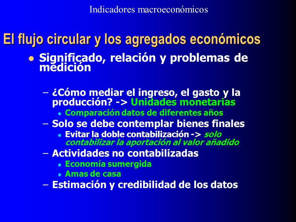 El flujo circular y los agregados económicos Significado, relación y problemas de medición –¿Cómo mediar el ingreso, el gasto y la producción? -> Unid