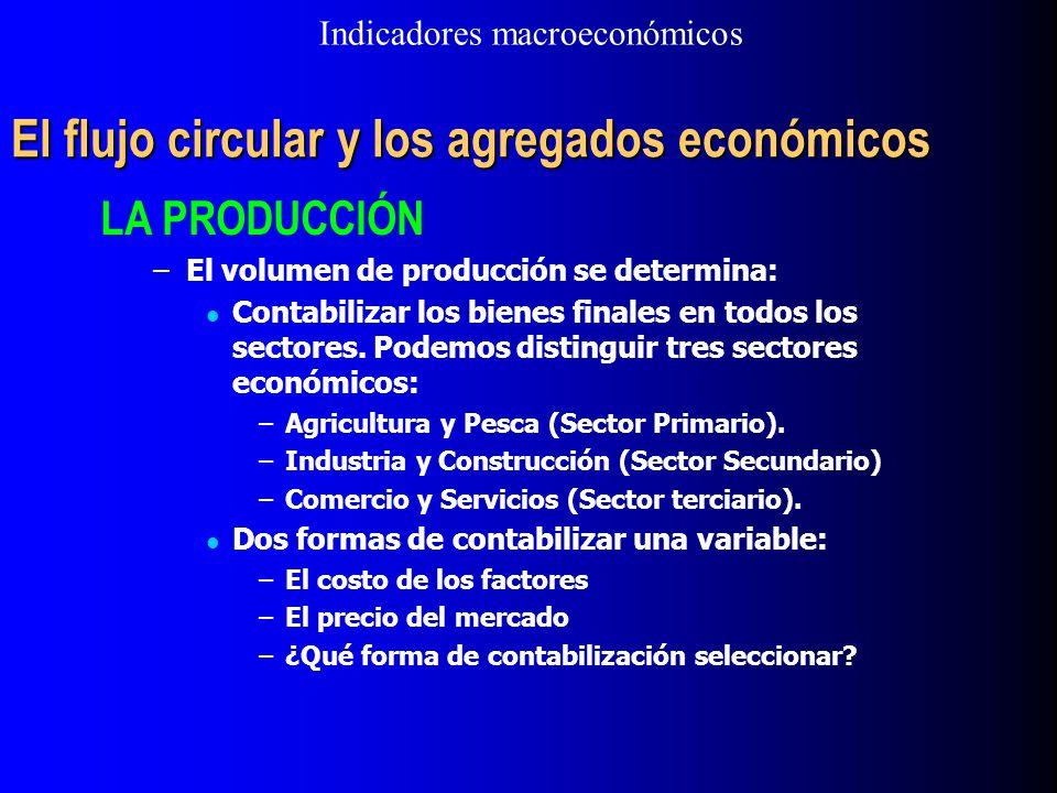 El flujo circular y los agregados económicos LA PRODUCCIÓN –El volumen de producción se determina: Contabilizar los bienes finales en todos los sector