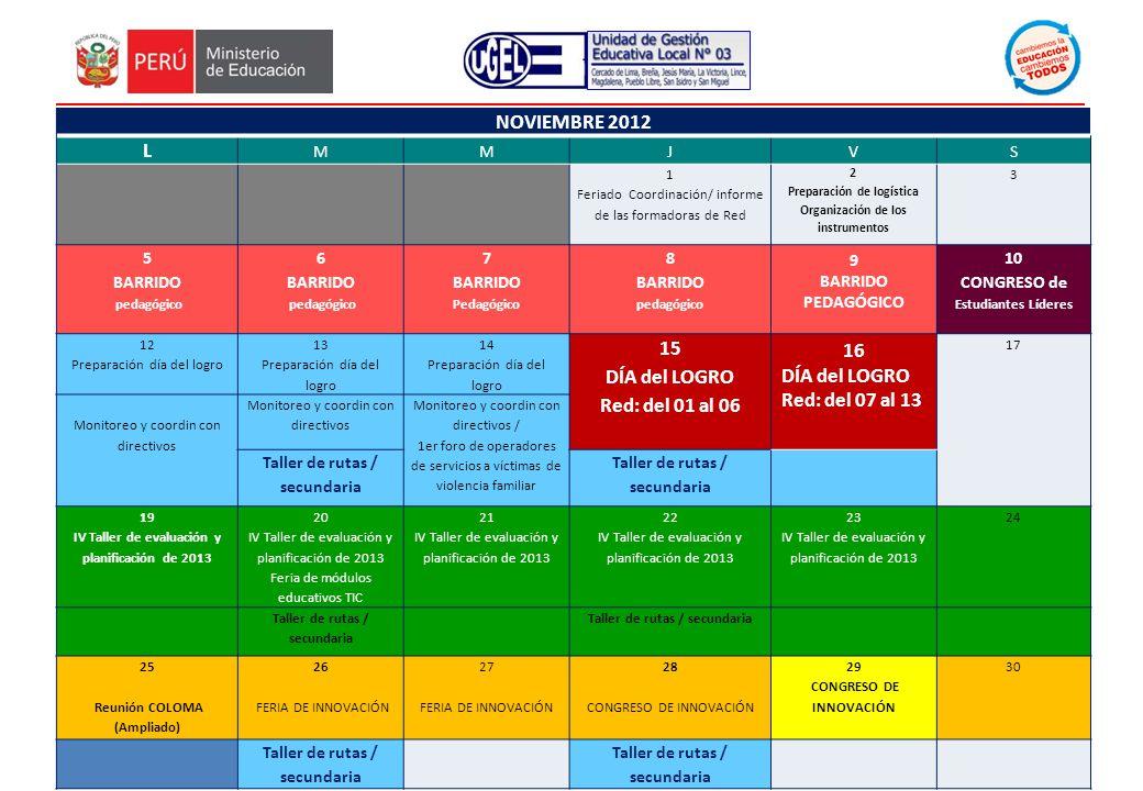 NOVIEMBRE 2012 L MMJVS 1 Feriado Coordinación/ informe de las formadoras de Red 2 Preparación de logística Organización de los instrumentos 3 5 BARRID