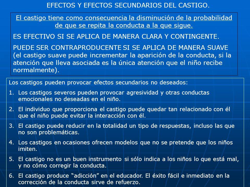 EFECTOS Y EFECTOS SECUNDARIOS DEL CASTIGO.