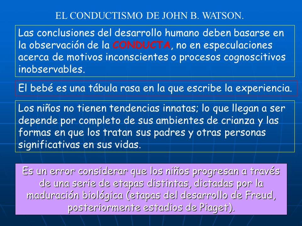 EL CONDUCTISMO DE JOHN B.WATSON.