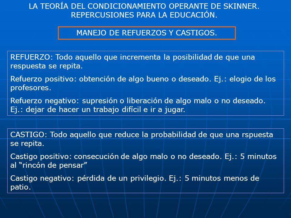 LA TEORÍA DEL CONDICIONAMIENTO OPERANTE DE SKINNER.
