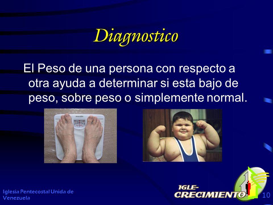 Diagnostico El Peso de una persona con respecto a otra ayuda a determinar si esta bajo de peso, sobre peso o simplemente normal. Iglesia Pentecostal U