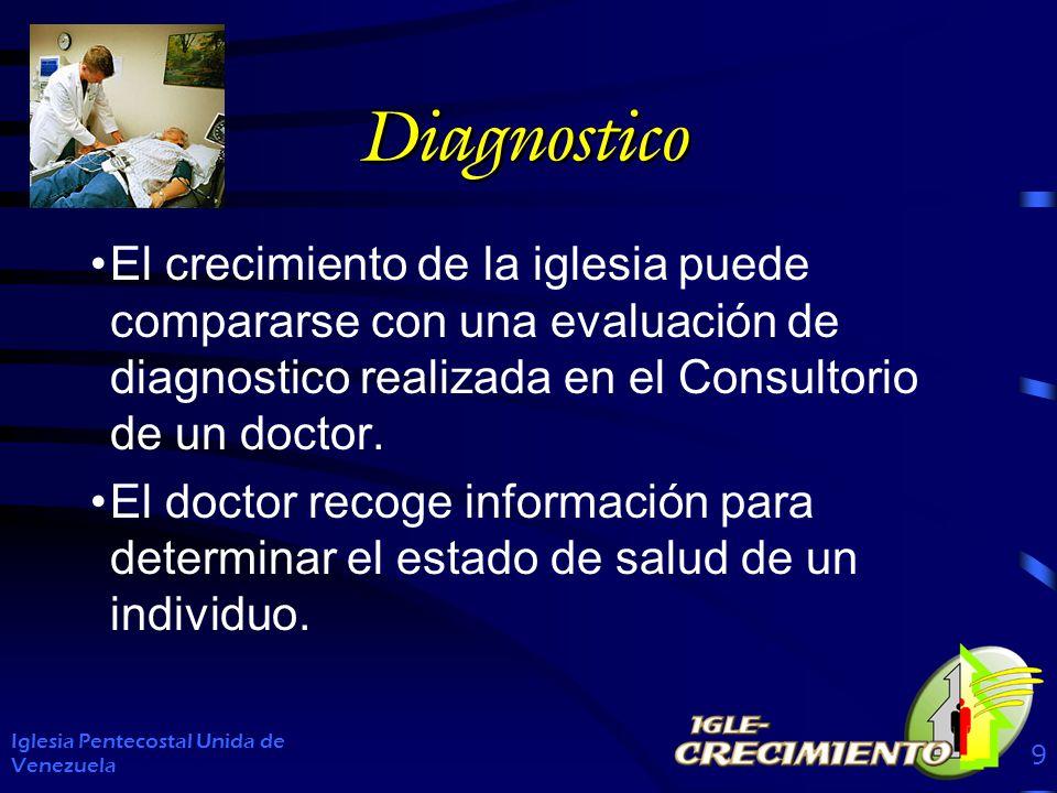 Diagnostico El crecimiento de la iglesia puede compararse con una evaluación de diagnostico realizada en el Consultorio de un doctor. El doctor recoge