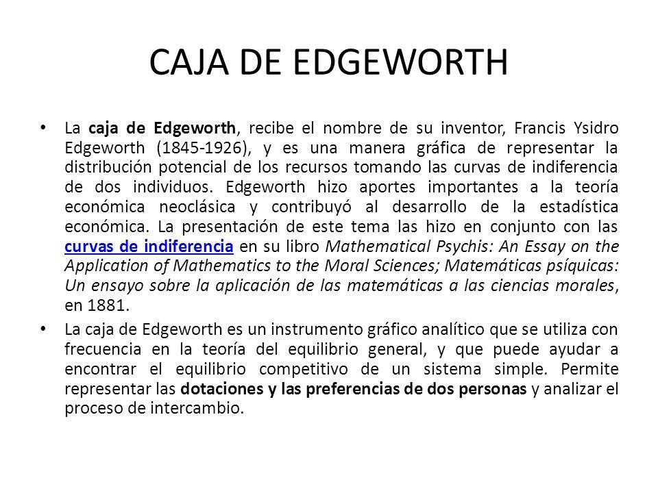 CAJA DE EDGEWORTH La caja de Edgeworth, recibe el nombre de su inventor, Francis Ysidro Edgeworth (1845-1926), y es una manera gráfica de representar