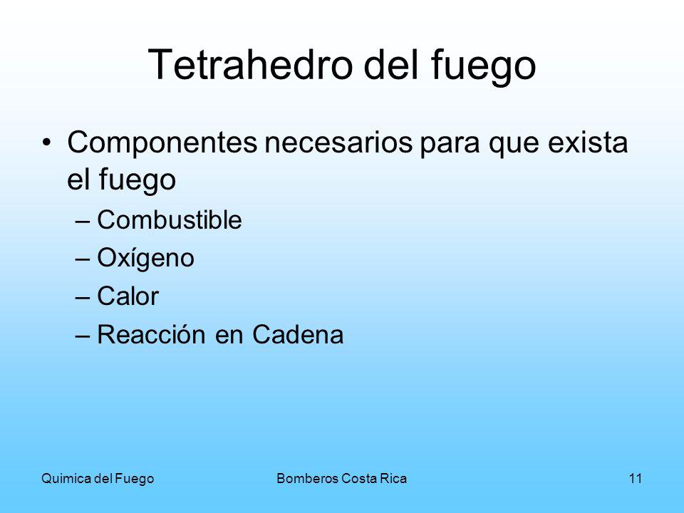 Quimica del FuegoBomberos Costa Rica11 Tetrahedro del fuego Componentes necesarios para que exista el fuego –Combustible –Oxígeno –Calor –Reacción en