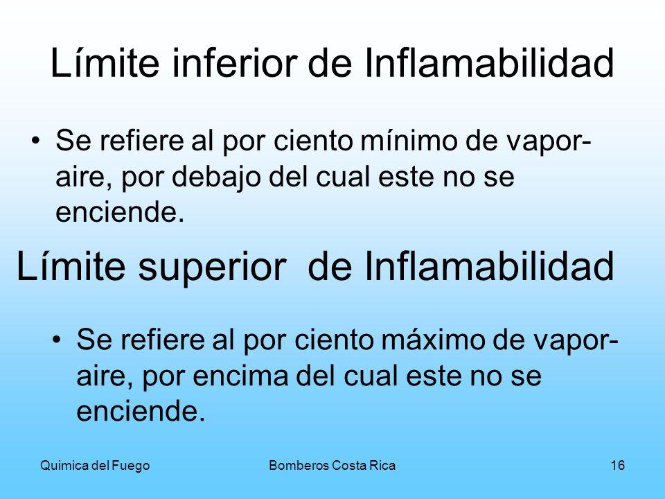 Quimica del FuegoBomberos Costa Rica16 Límite inferior de Inflamabilidad Se refiere al por ciento mínimo de vapor- aire, por debajo del cual este no s