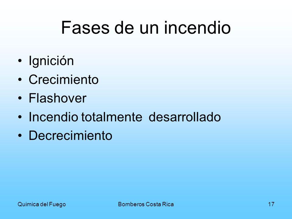 Quimica del FuegoBomberos Costa Rica17 Fases de un incendio Ignición Crecimiento Flashover Incendio totalmente desarrollado Decrecimiento