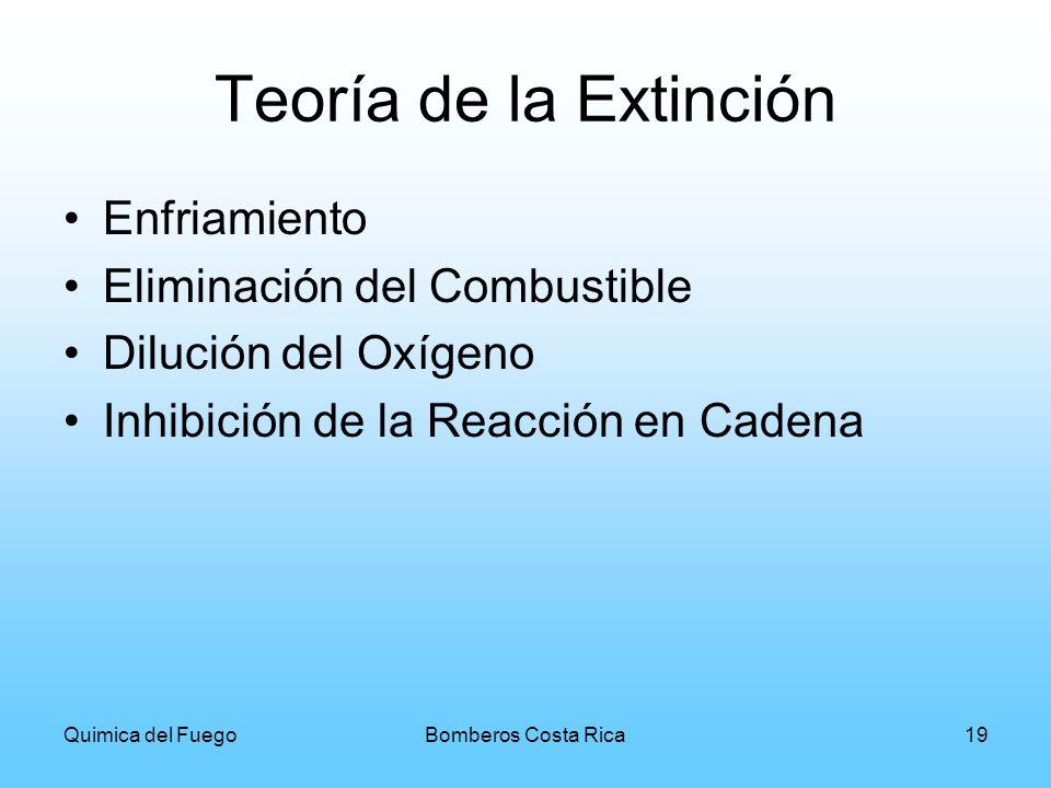 Quimica del FuegoBomberos Costa Rica19 Teoría de la Extinción Enfriamiento Eliminación del Combustible Dilución del Oxígeno Inhibición de la Reacción