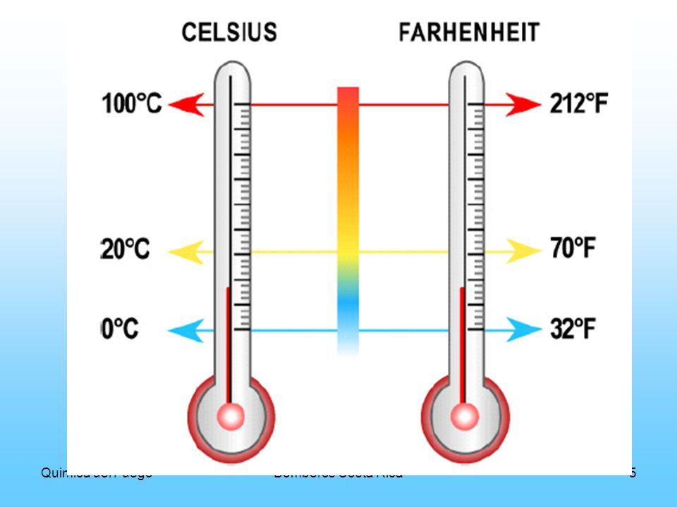 Quimica del FuegoBomberos Costa Rica16 Límite inferior de Inflamabilidad Se refiere al por ciento mínimo de vapor- aire, por debajo del cual este no se enciende.