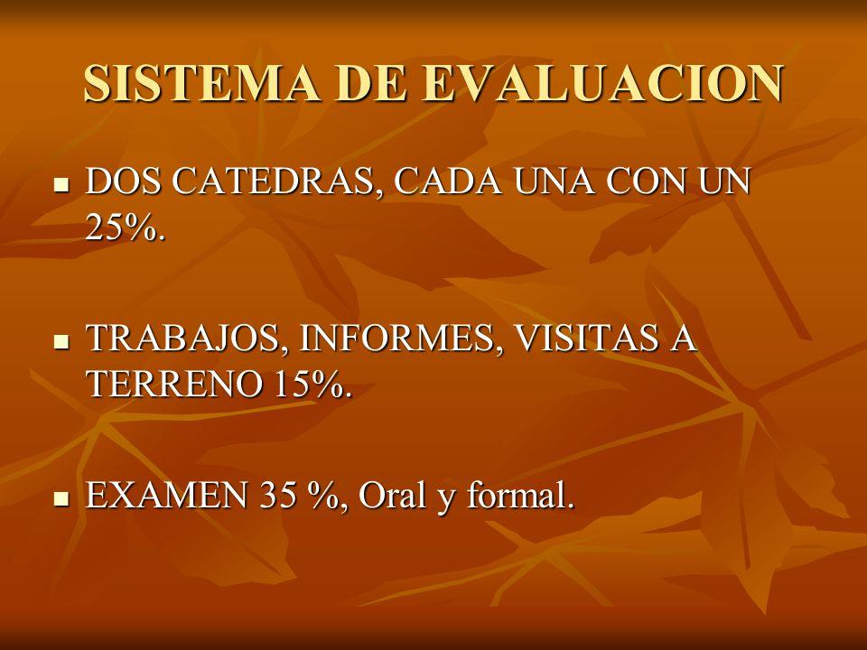 SISTEMA DE EVALUACION DOS CATEDRAS, CADA UNA CON UN 25%. DOS CATEDRAS, CADA UNA CON UN 25%. TRABAJOS, INFORMES, VISITAS A TERRENO 15%. TRABAJOS, INFOR