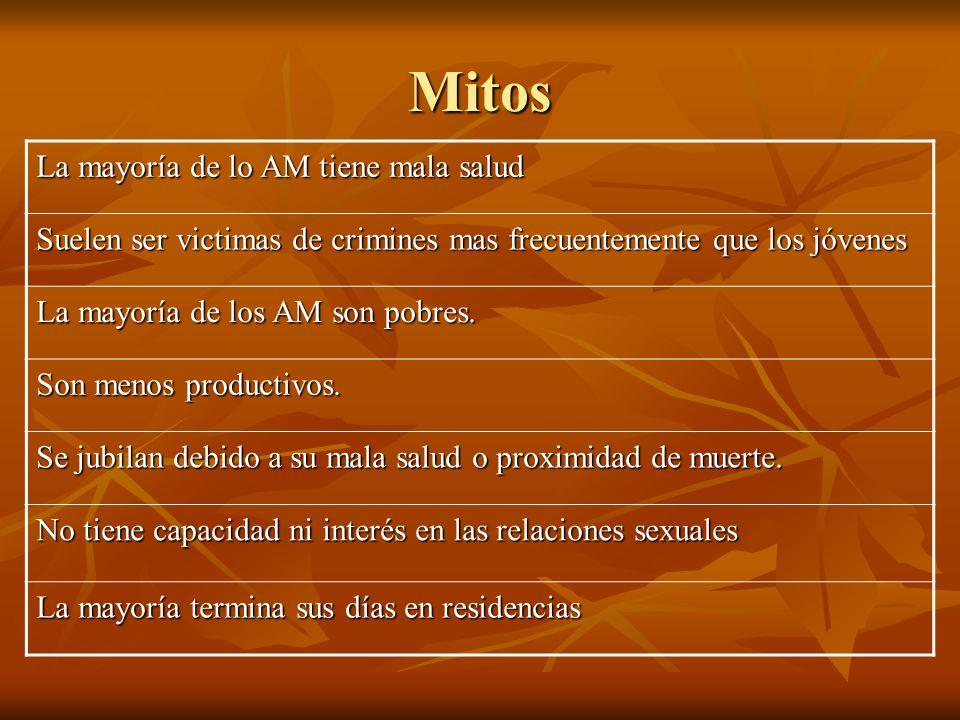 Mitos La mayoría de lo AM tiene mala salud Suelen ser victimas de crimines mas frecuentemente que los jóvenes La mayoría de los AM son pobres. Son men