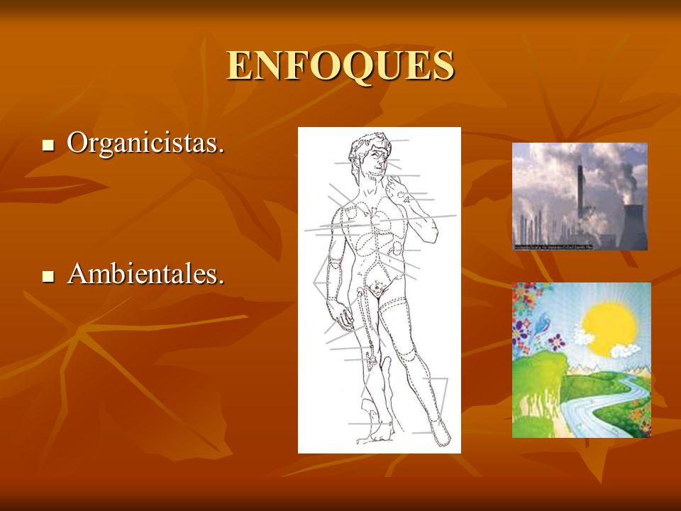 ENFOQUES Organicistas. Organicistas. Ambientales. Ambientales.