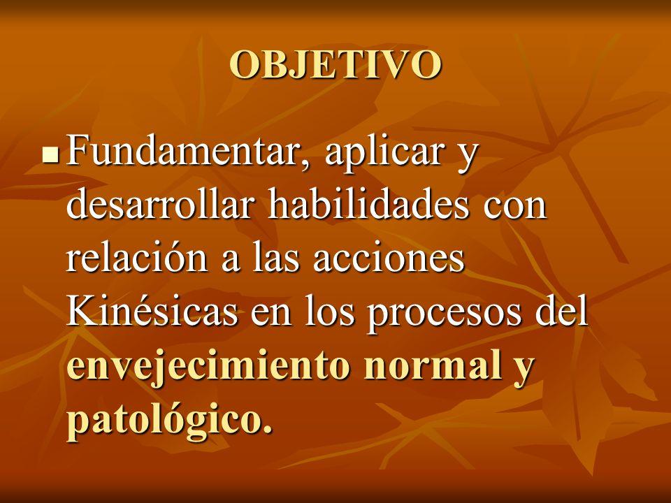 CRONOGRAMA INTRODUCCION.INTRODUCCION. ASPECTOS CLINICOS DEL ENVEJECIMIENTO.