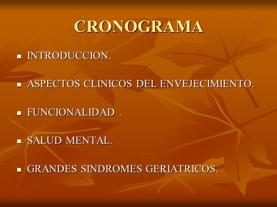 CRONOGRAMA INTRODUCCION. INTRODUCCION. ASPECTOS CLINICOS DEL ENVEJECIMIENTO. ASPECTOS CLINICOS DEL ENVEJECIMIENTO. FUNCIONALIDAD. FUNCIONALIDAD. SALUD