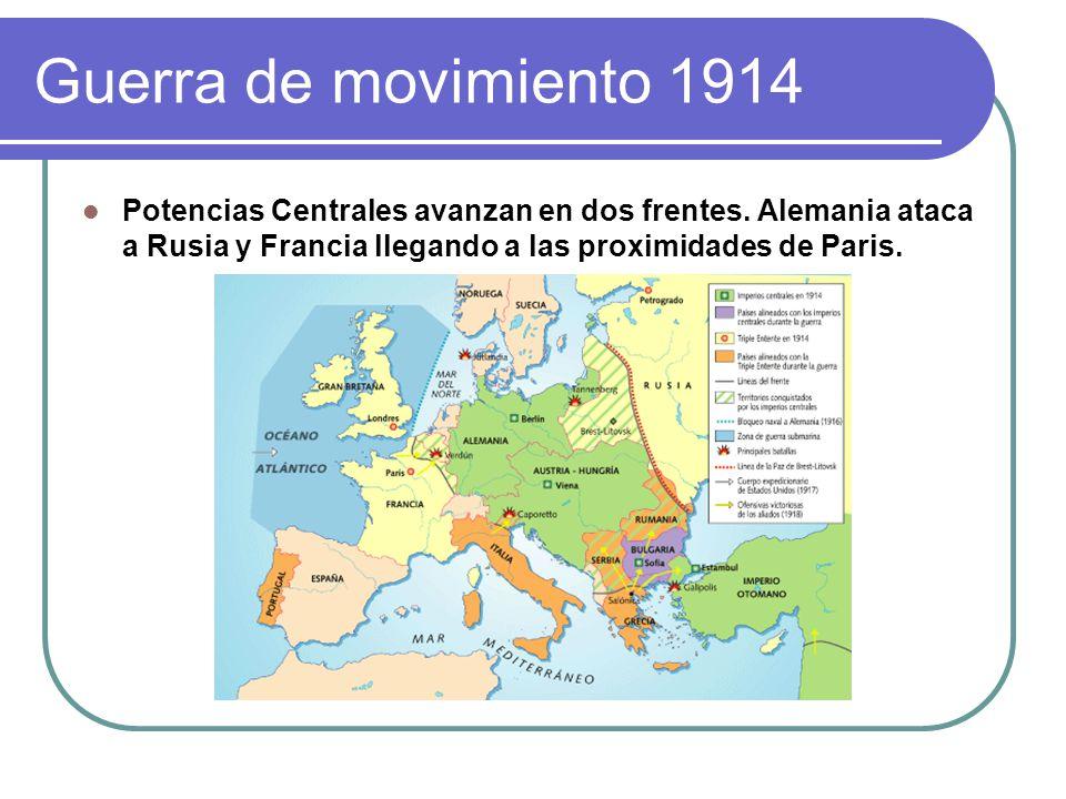 Guerra de movimiento 1914 Potencias Centrales avanzan en dos frentes. Alemania ataca a Rusia y Francia llegando a las proximidades de Paris.