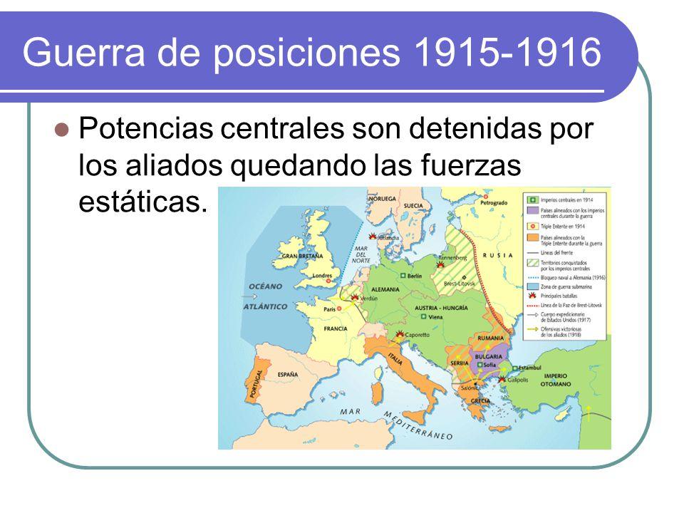 Guerra de posiciones 1915-1916 Potencias centrales son detenidas por los aliados quedando las fuerzas estáticas.
