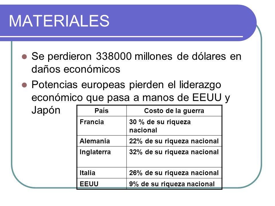 MATERIALES Se perdieron 338000 millones de dólares en daños económicos Potencias europeas pierden el liderazgo económico que pasa a manos de EEUU y Ja