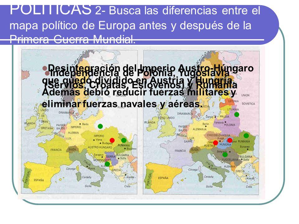 POLÍTICAS 2- Busca las diferencias entre el mapa político de Europa antes y después de la Primera Guerra Mundial. Desintegración del Imperio Austro-Hú
