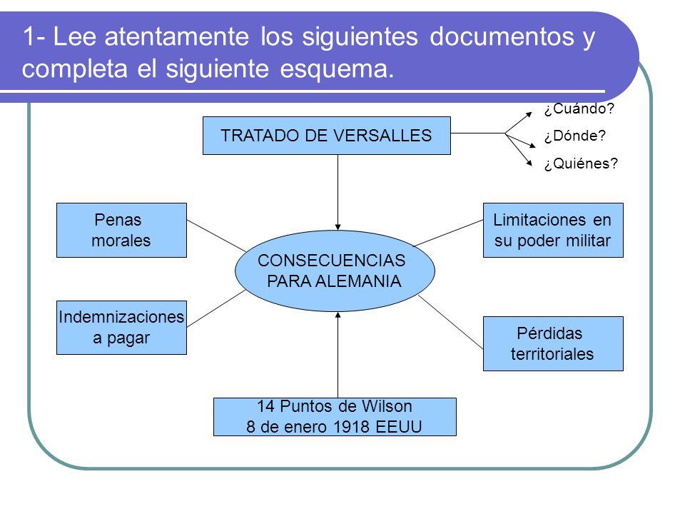 1- Lee atentamente los siguientes documentos y completa el siguiente esquema. TRATADO DE VERSALLES ¿Cuándo? ¿Dónde? ¿Quiénes? CONSECUENCIAS PARA ALEMA