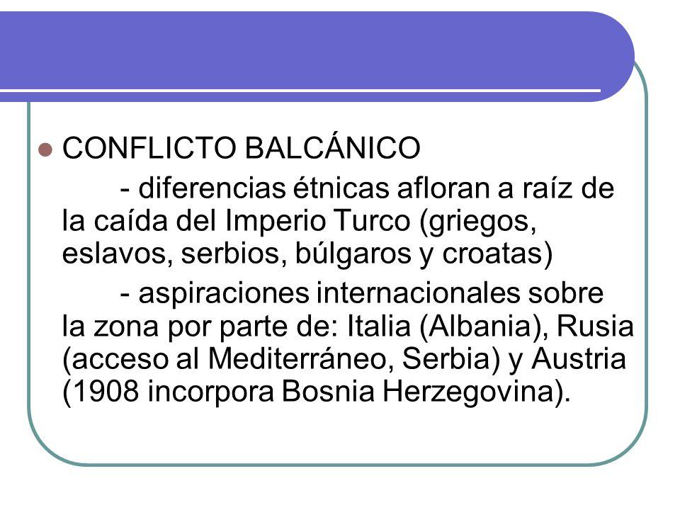 CONFLICTO BALCÁNICO - diferencias étnicas afloran a raíz de la caída del Imperio Turco (griegos, eslavos, serbios, búlgaros y croatas) - aspiraciones