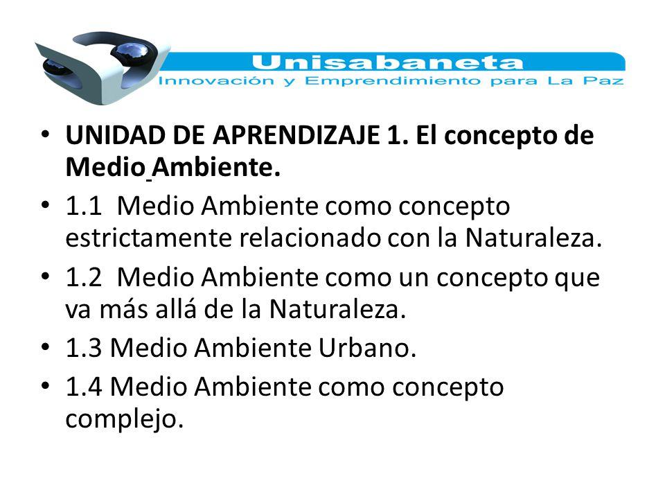 UNIDAD DE APRENDIZAJE 1. El concepto de Medio Ambiente. 1.1 Medio Ambiente como concepto estrictamente relacionado con la Naturaleza. 1.2 Medio Ambien