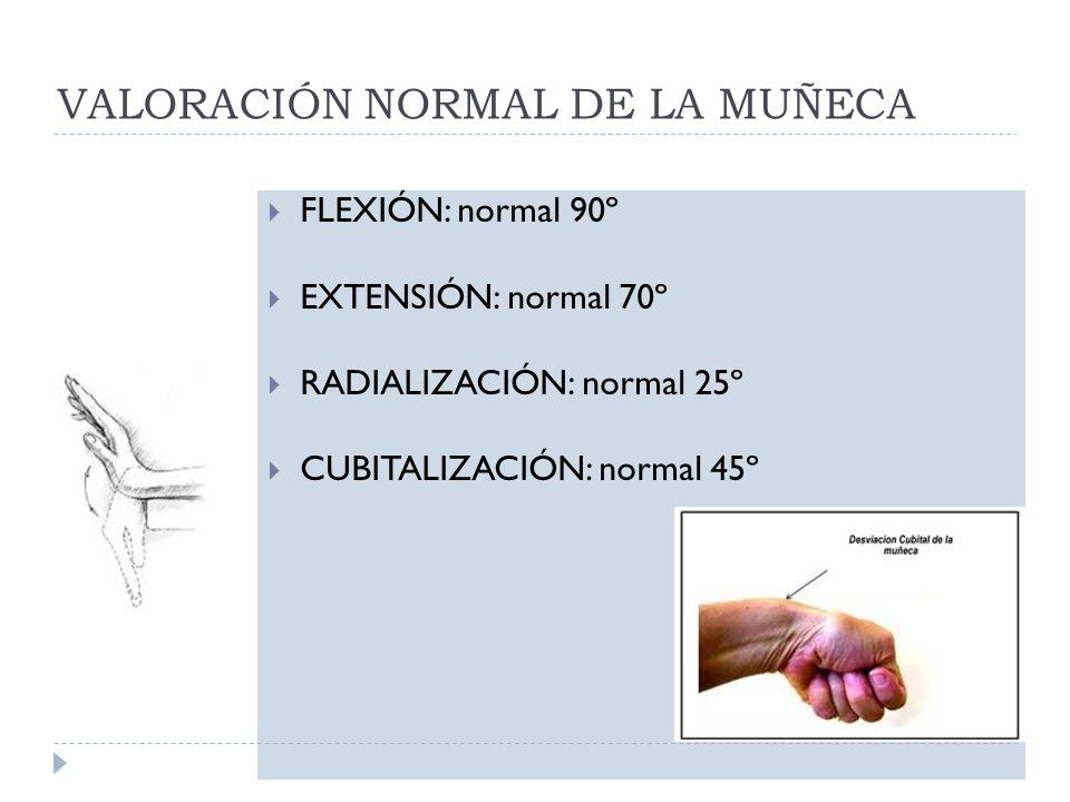 VALORACIÓN NORMAL DE LA MUÑECA FLEXIÓN: normal 90º EXTENSIÓN: normal 70º RADIALIZACIÓN: normal 25º CUBITALIZACIÓN: normal 45º