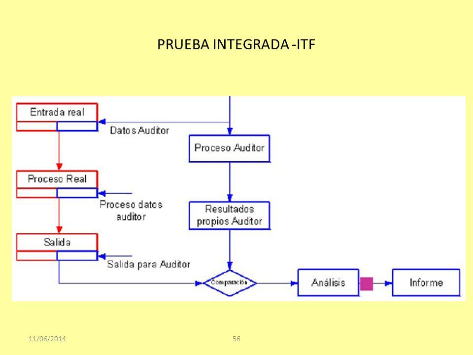 PRUEBA INTEGRADA -ITF 11/06/201456
