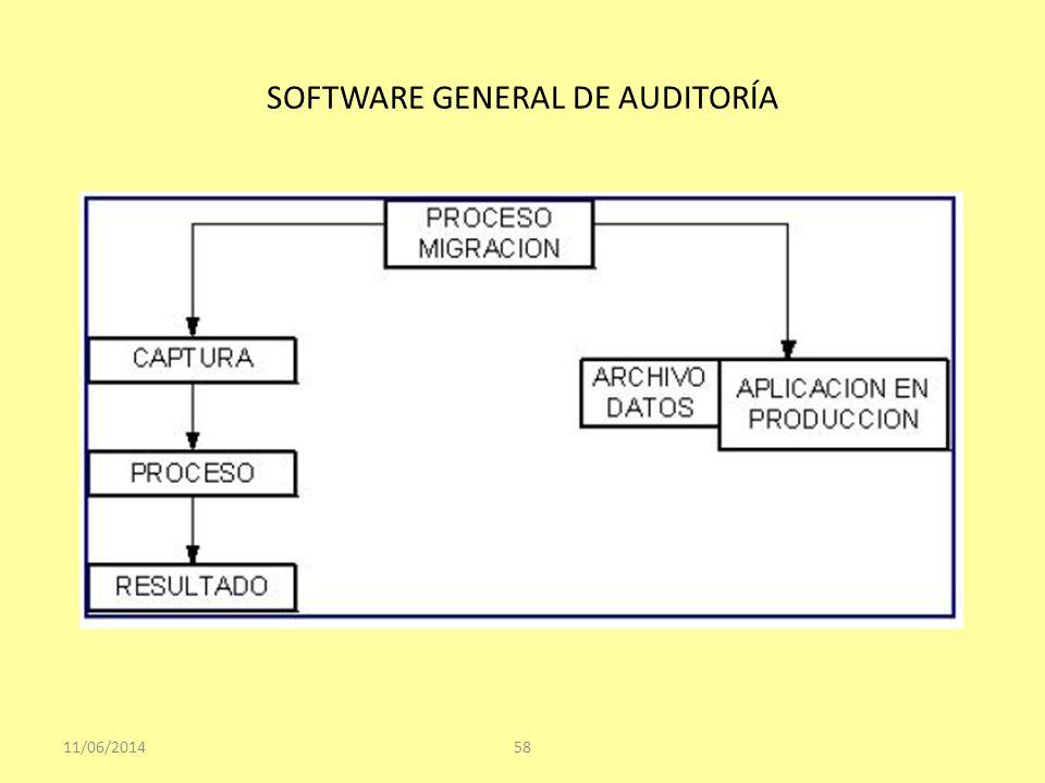 SOFTWARE GENERAL DE AUDITORÍA 11/06/201458