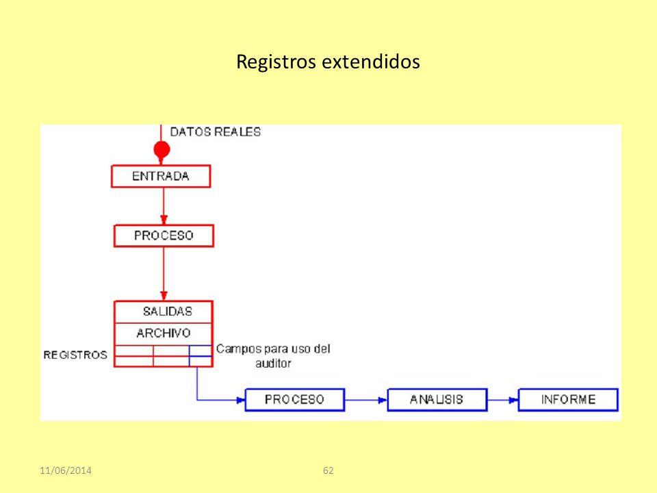 Registros extendidos 11/06/201462