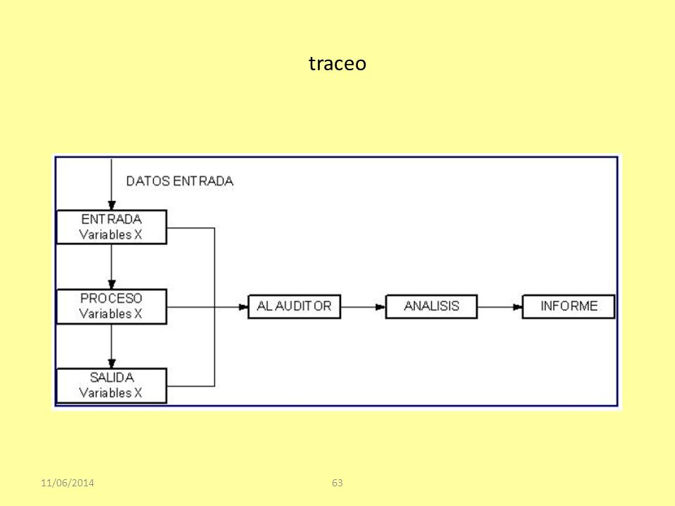 traceo 11/06/201463