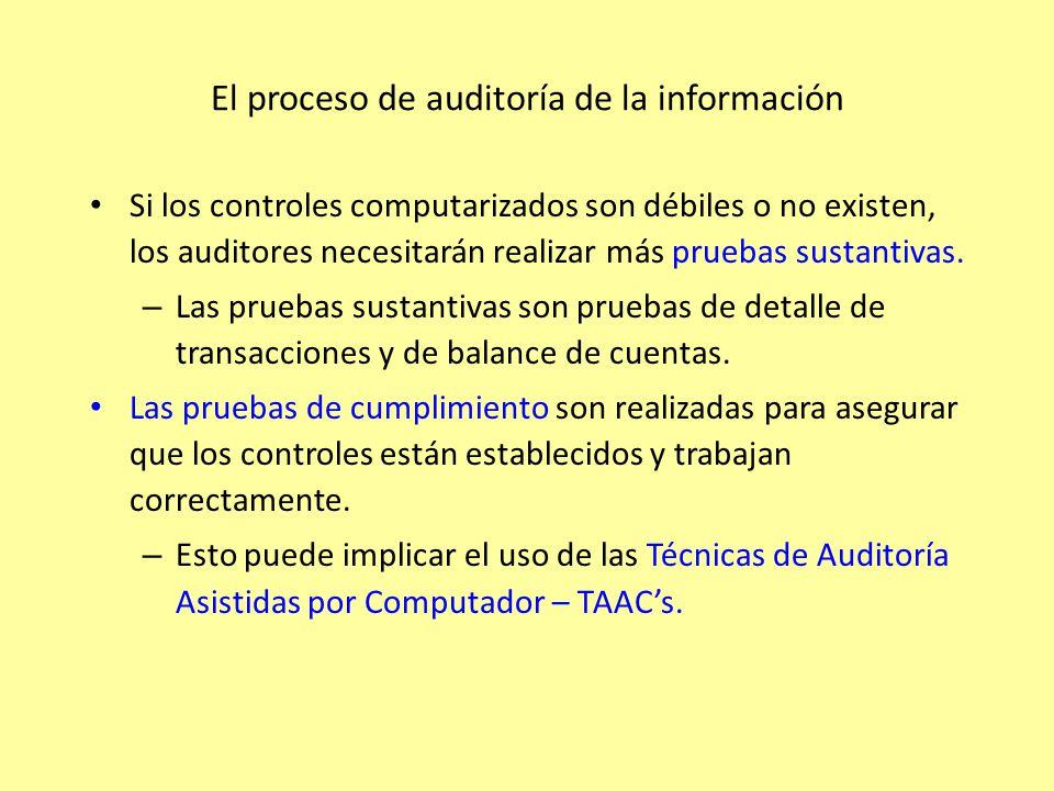 El proceso de auditoría de la información Si los controles computarizados son débiles o no existen, los auditores necesitarán realizar más pruebas sus