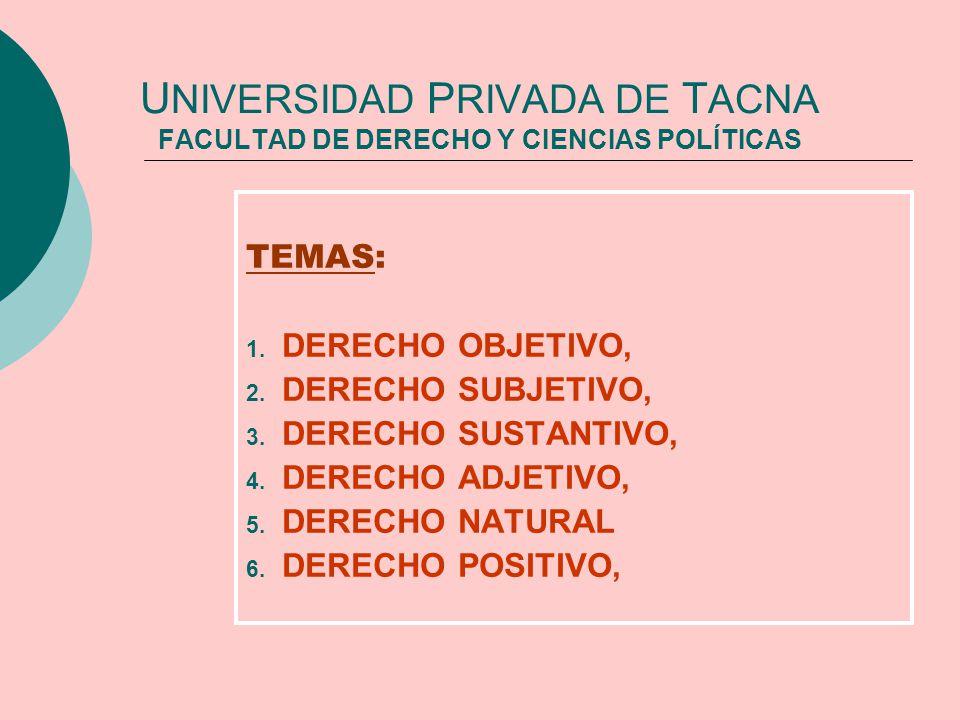 U NIVERSIDAD P RIVADA DE T ACNA FACULTAD DE DERECHO Y CIENCIAS POLÍTICAS TEMAS: 1. DERECHO OBJETIVO, 2. DERECHO SUBJETIVO, 3. DERECHO SUSTANTIVO, 4. D