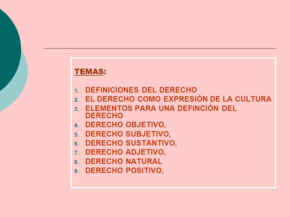 TEMAS: 1. DEFINICIONES DEL DERECHO 2. EL DERECHO COMO EXPRESIÓN DE LA CULTURA 3. ELEMENTOS PARA UNA DEFINCIÓN DEL DERECHO 4. DERECHO OBJETIVO, 5. DERE