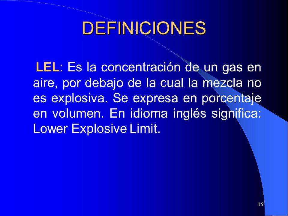 15 DEFINICIONES LEL: Es la concentración de un gas en aire, por debajo de la cual la mezcla no es explosiva. Se expresa en porcentaje en volumen. En i