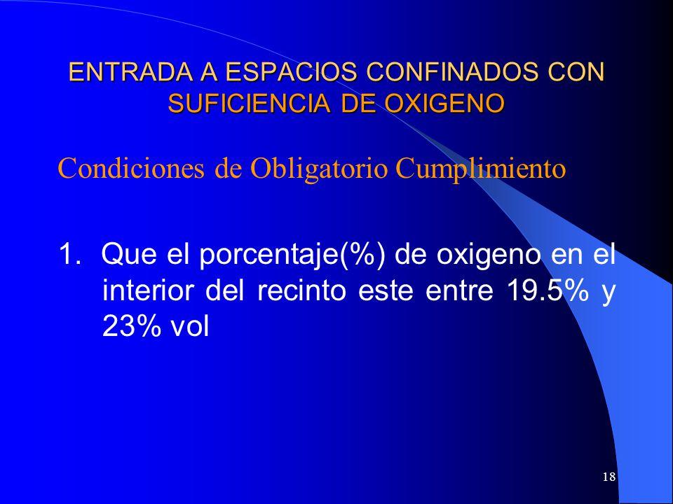 18 ENTRADA A ESPACIOS CONFINADOS CON SUFICIENCIA DE OXIGENO Condiciones de Obligatorio Cumplimiento 1. Que el porcentaje(%) de oxigeno en el interior
