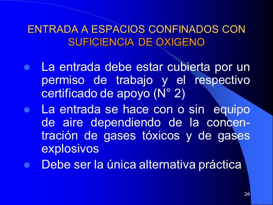 26 ENTRADA A ESPACIOS CONFINADOS CON SUFICIENCIA DE OXIGENO La entrada debe estar cubierta por un permiso de trabajo y el respectivo certificado de ap