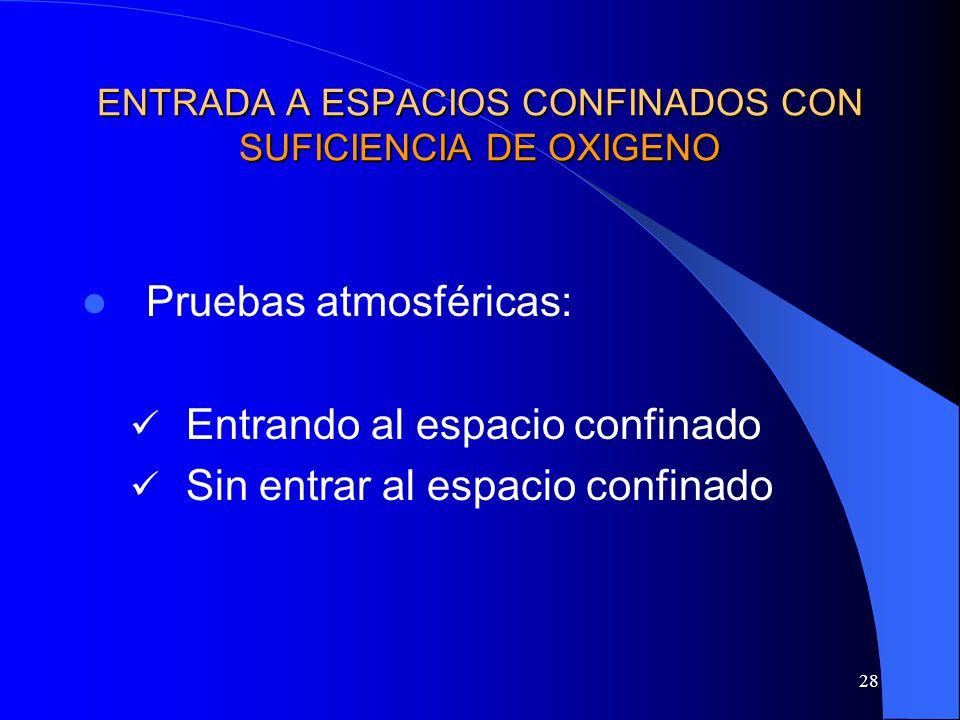 28 ENTRADA A ESPACIOS CONFINADOS CON SUFICIENCIA DE OXIGENO Pruebas atmosféricas: Entrando al espacio confinado Sin entrar al espacio confinado
