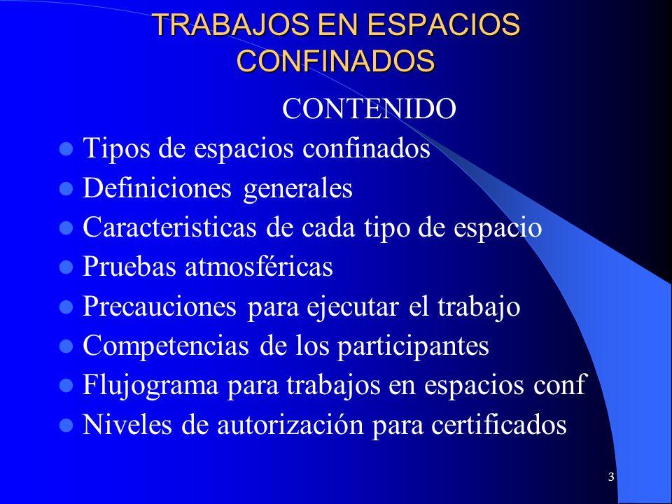 3 TRABAJOS EN ESPACIOS CONFINADOS CONTENIDO Tipos de espacios confinados Definiciones generales Caracteristicas de cada tipo de espacio Pruebas atmosf