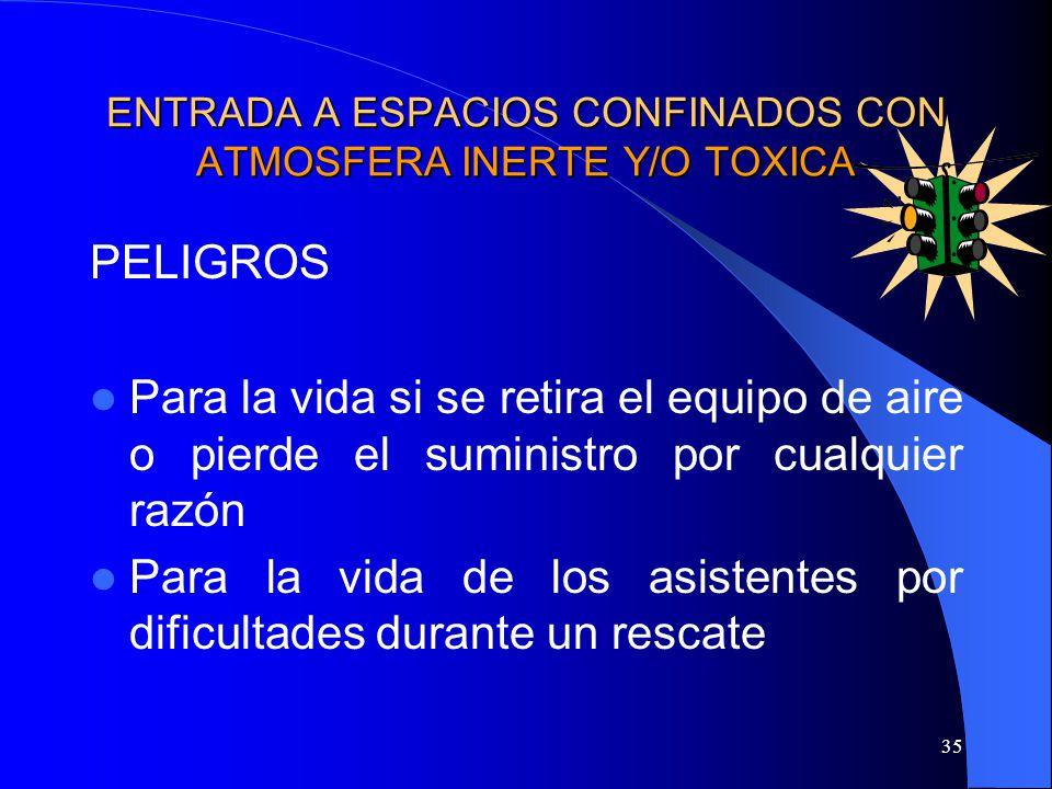 35 ENTRADA A ESPACIOS CONFINADOS CON ATMOSFERA INERTE Y/O TOXICA PELIGROS Para la vida si se retira el equipo de aire o pierde el suministro por cualq