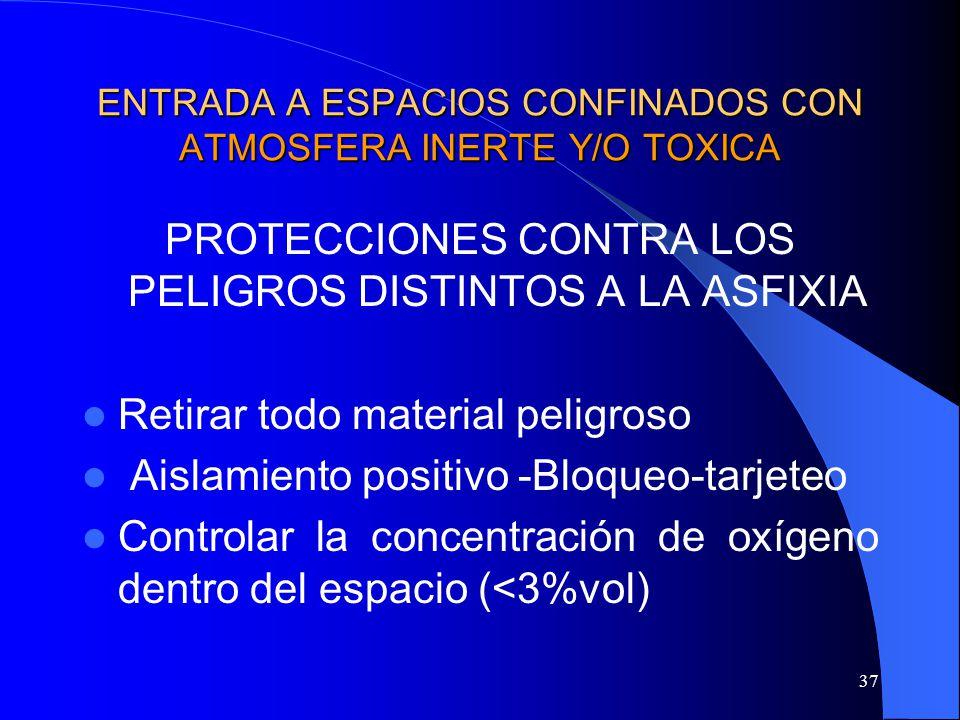37 ENTRADA A ESPACIOS CONFINADOS CON ATMOSFERA INERTE Y/O TOXICA PROTECCIONES CONTRA LOS PELIGROS DISTINTOS A LA ASFIXIA Retirar todo material peligro