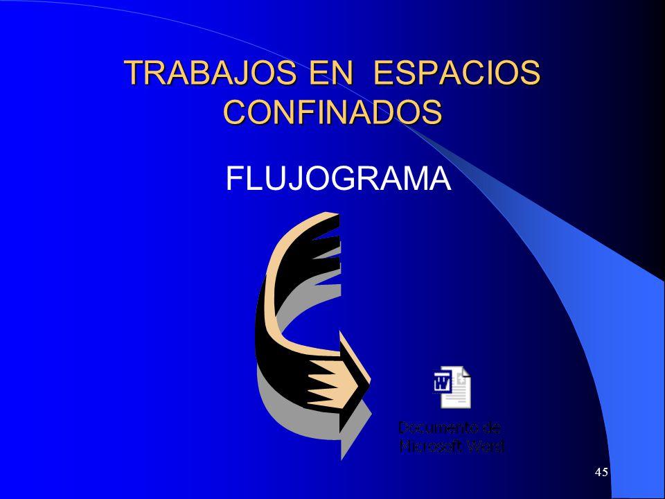 45 TRABAJOS EN ESPACIOS CONFINADOS FLUJOGRAMA