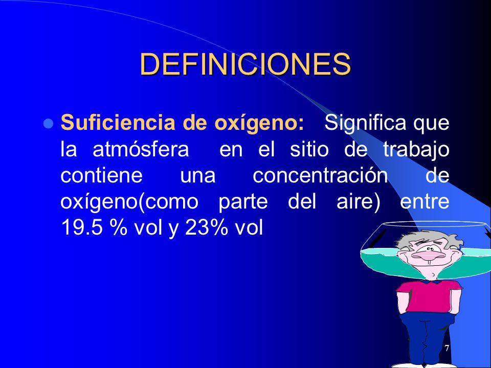 7 DEFINICIONES Suficiencia de oxígeno: Significa que la atmósfera en el sitio de trabajo contiene una concentración de oxígeno(como parte del aire) en